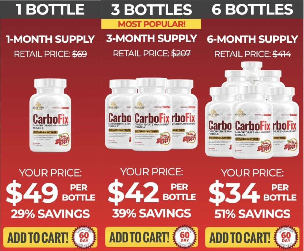 Carbofix supplement
