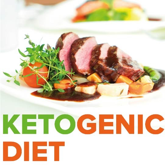 Keto Diet Percentages